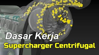 Supercharger Centrifugal