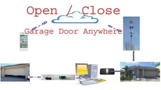 How To Use Iphone To Open Close Garage Garage Door Anywhere With Low Cost