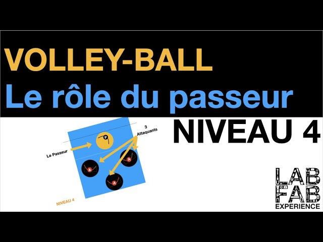 Volley-ball - Le Rôle du passeur - Niveau 4