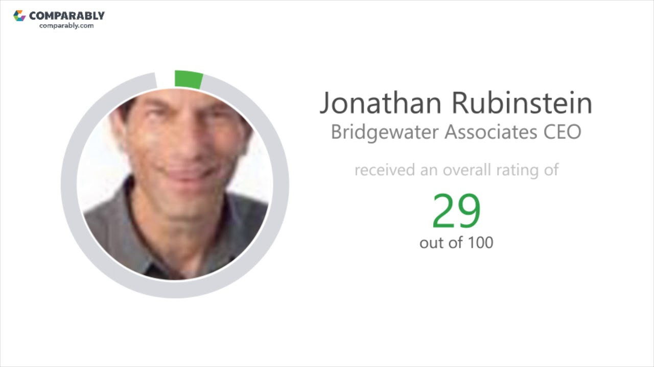 Bridgewater Associates Company Culture | Comparably