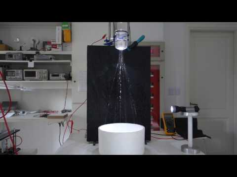 Diverging Charged Particle Beam  -  Haz de Partículas Cargadas Divergentes