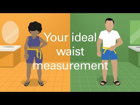 How to measure your waist circumference