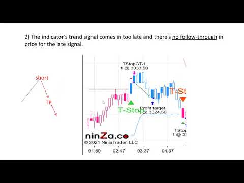 How to Trade Hedged Strategies on the NinjaTrader Platform – Zoom in Profit Algo System