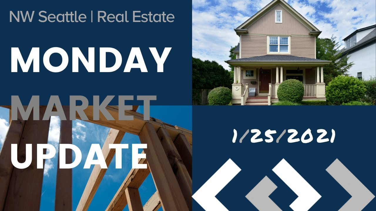 Monday NW Seattle Real Estate Market Update 📅 January 25th, 2021