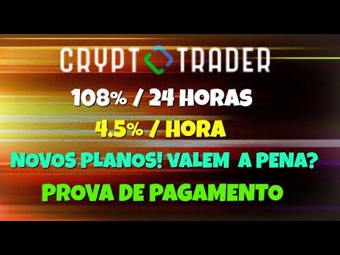 Crypto trading robots scam