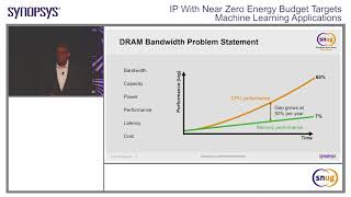 IP With Near Zero Energy Budget Targeting Machine Learning Applications -- Synopsys thumbnail