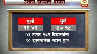 Maharashtra: ssc results boys girls passing percentage