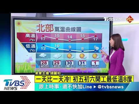 【TVBS新聞精華】寒流到下探7度  10點最新氣象報導