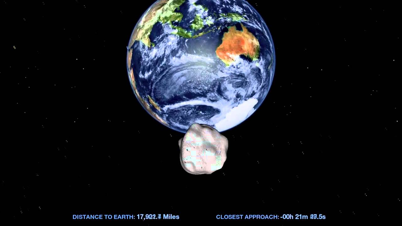 Asteroid 2012 DA14 to Whiz Past Earth Safely - YouTube