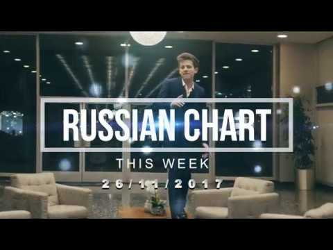 Top 20 Songs in Russia of November 26 , 2017 (Хит Лист)