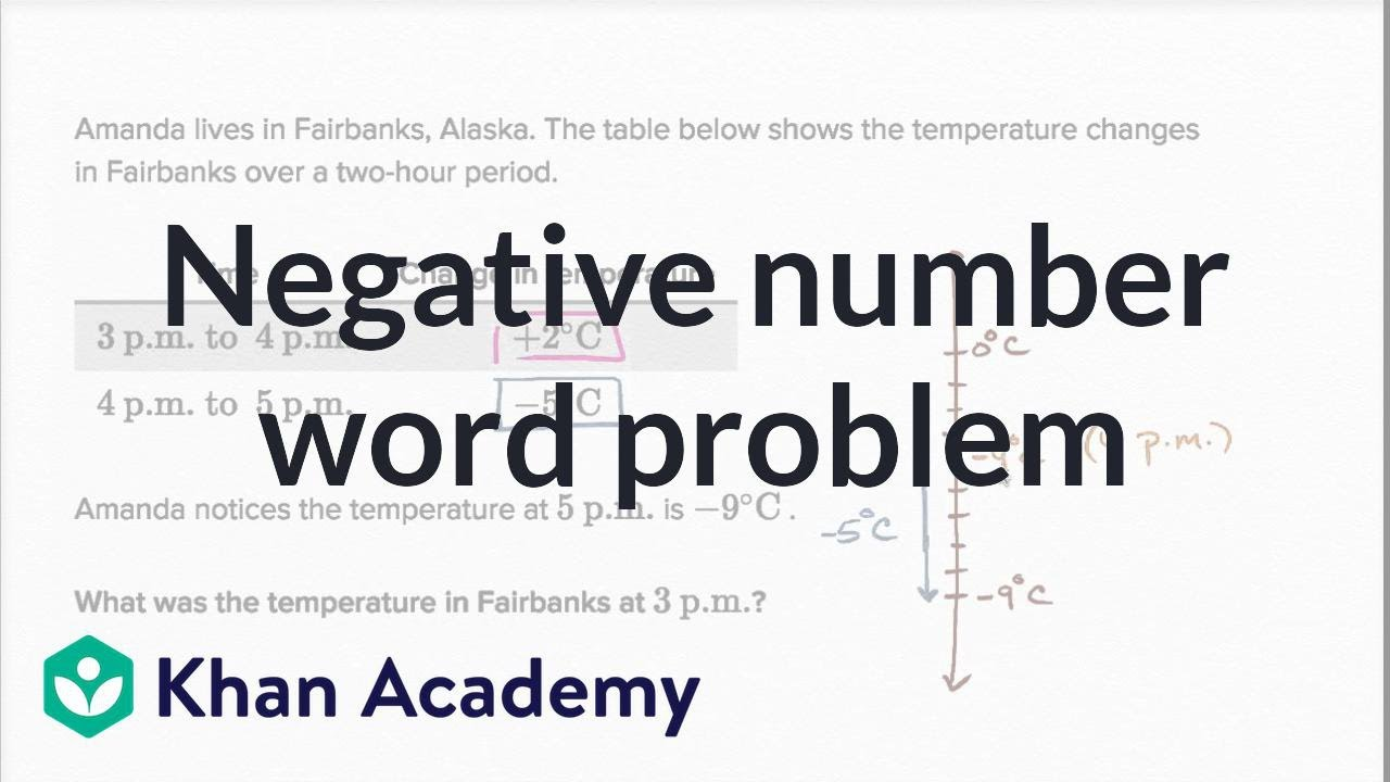hight resolution of Negative number word problem: Alaska (video)   Khan Academy
