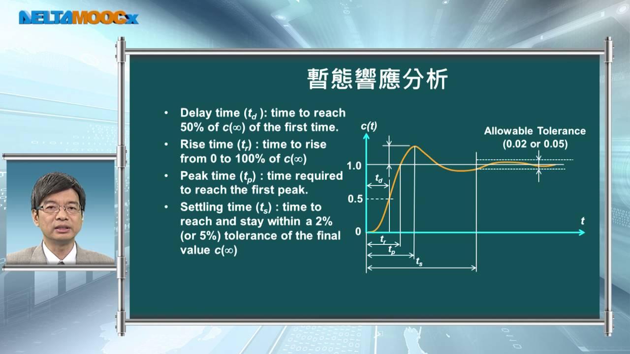 工業4.0導論_郭重顯_單元七 網宇實體系統介紹_7.5 系統分析 - YouTube
