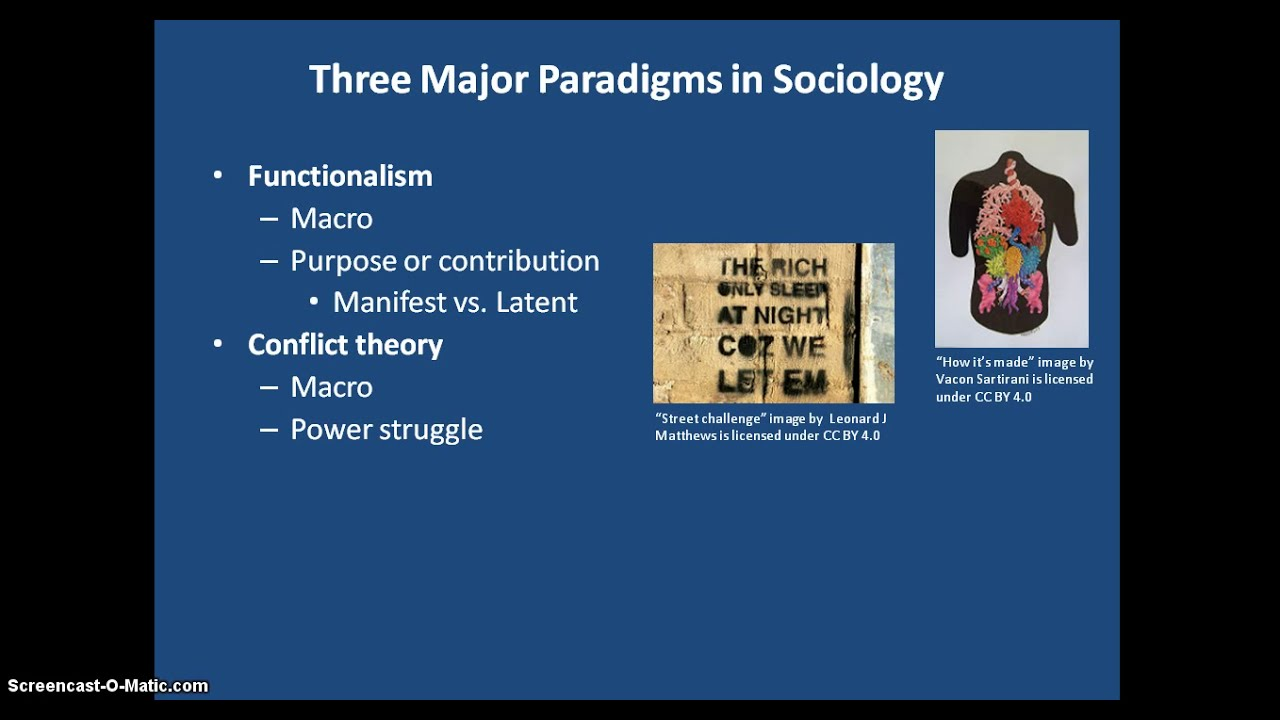 theories learning three major paradigms Three theories of criminal behavior with each of these paradigms that would be associated in psychological theories personality is the major motivational.