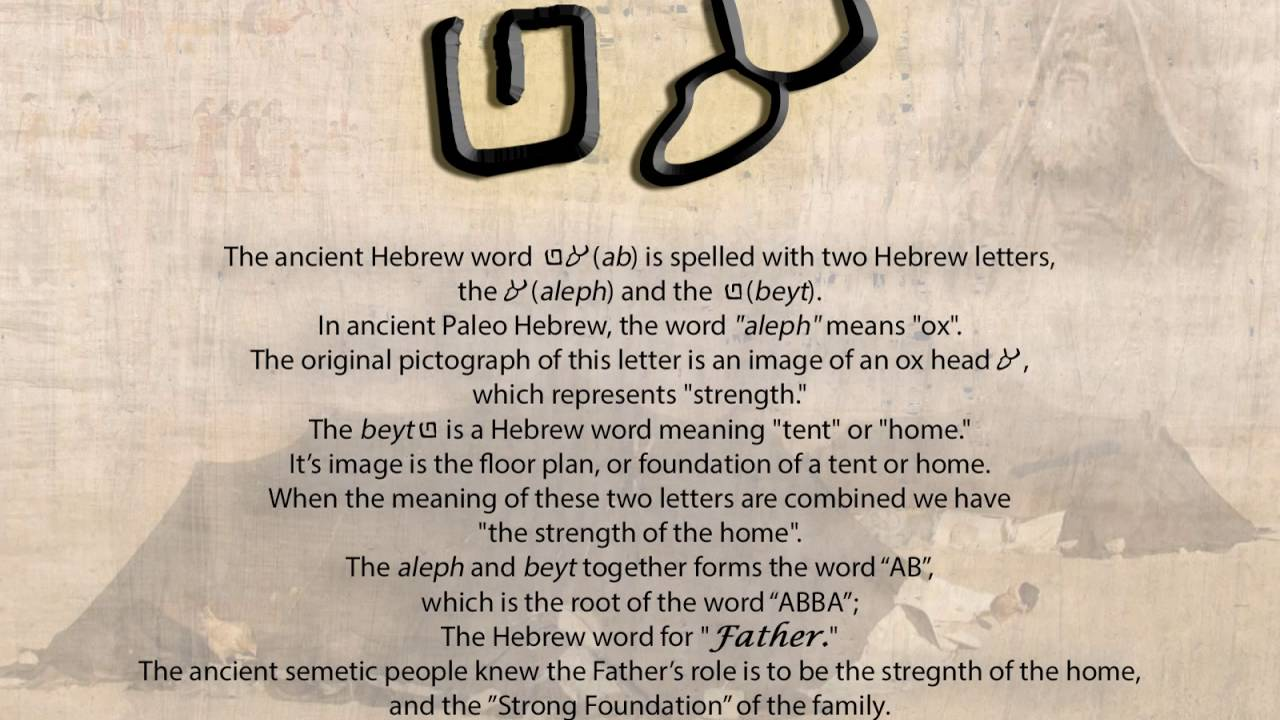 Paleo Hebrew Word For Father Youtube