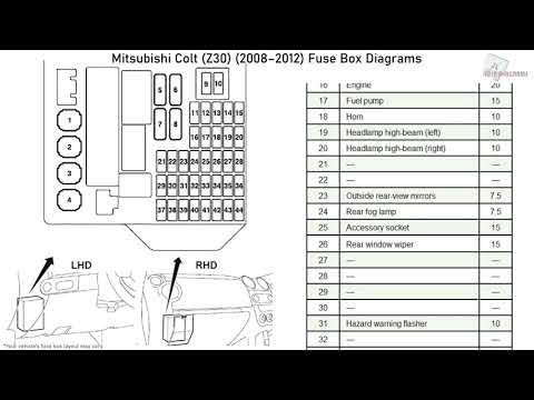 Mitsubishi Colt (Z30) (2008-2012) Fuse Box Diagrams - YouTubeYouTube