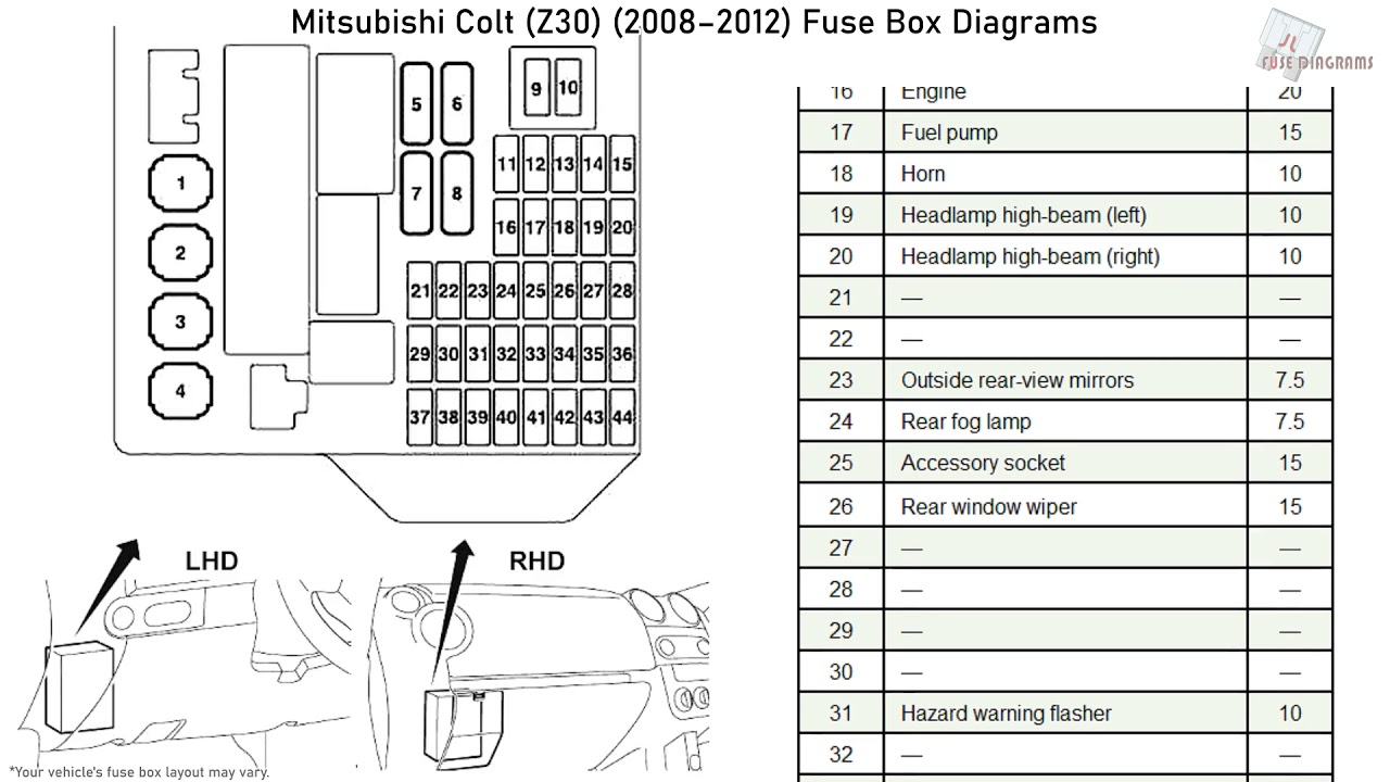 Mitsubishi Colt  Z30   2008-2012  Fuse Box Diagrams