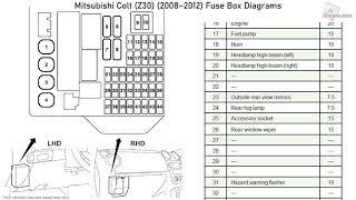 mitsubishi colt (z30) (2008-2012) fuse box diagrams - youtube  youtube