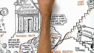 Promena Paradigme - Obrazovanje