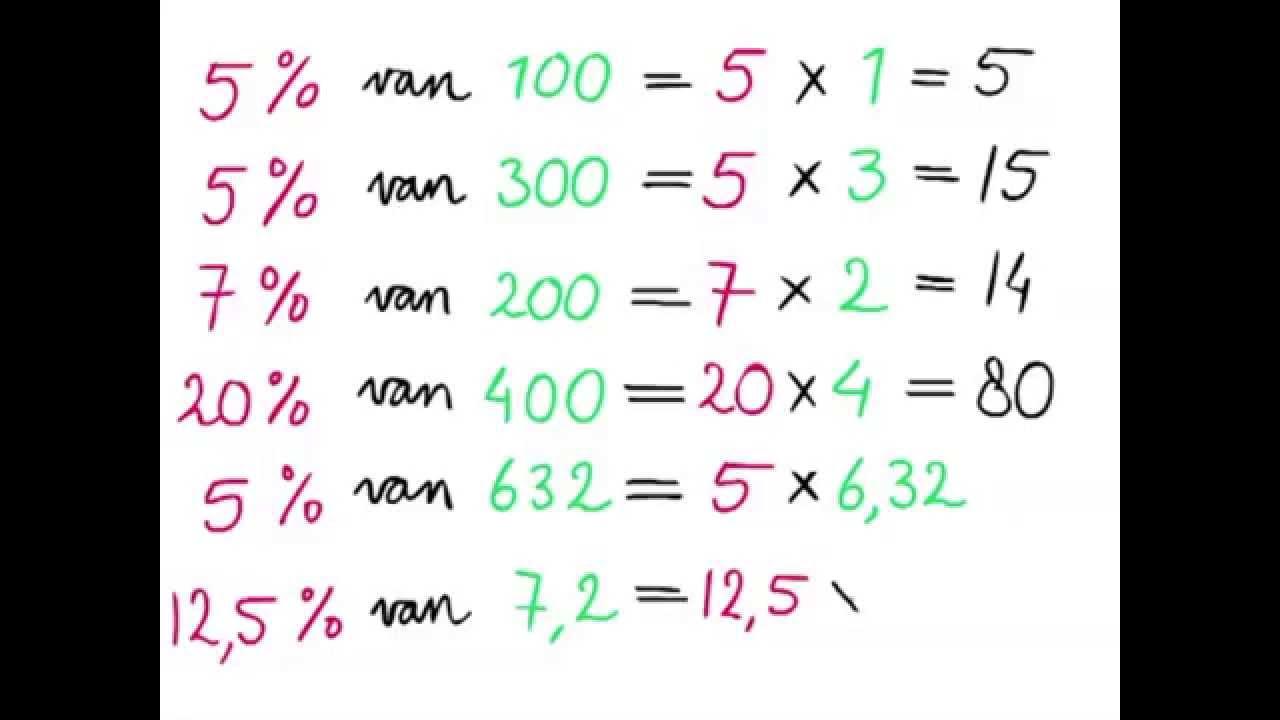 Procenten 2 -- Percentage van een getal - YouTube