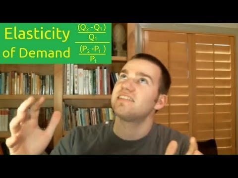 Understand & Calculate Price Elasticity of Demand