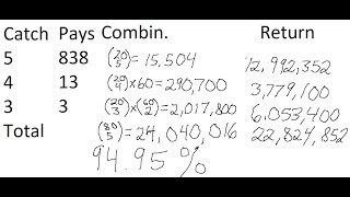 How to calculate the odds in keno. For more information about keno,...