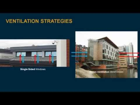 Introduction to Natural Ventilation Systems