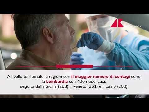 Covid: contagi in risalita in Italia