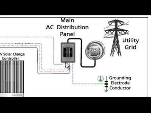 Power Inverter For Air Conditioner Power Inverter For