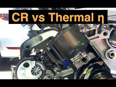 Compression Ratio and Thermal Efficiency
