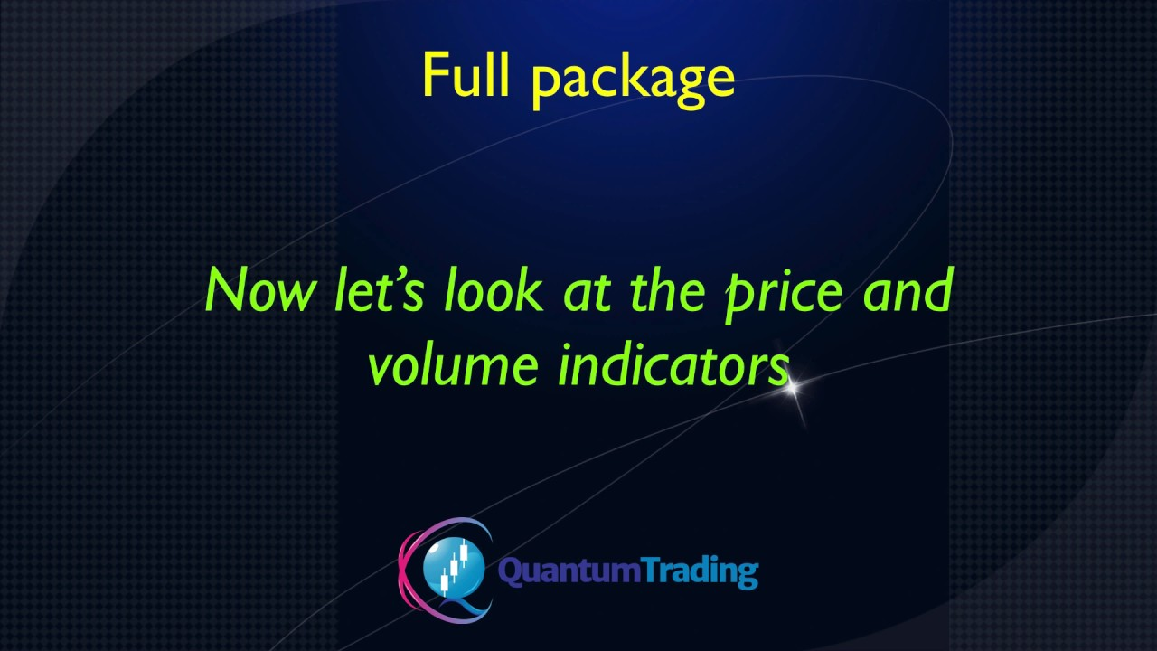 The Full Package Of Trading Indicators For Mt4 Youtube