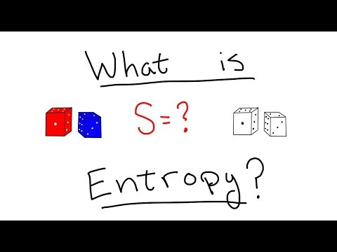 Entropy is NOT About Disorder