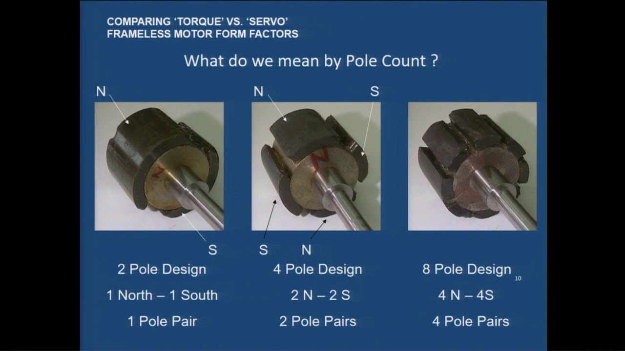 Kollmorgen - Motor design and optimization in robotics systems
