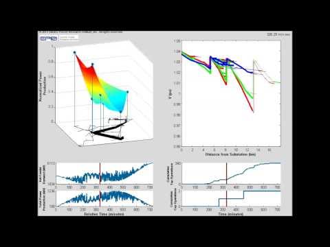 EPRI High Penetration Solar Impacts