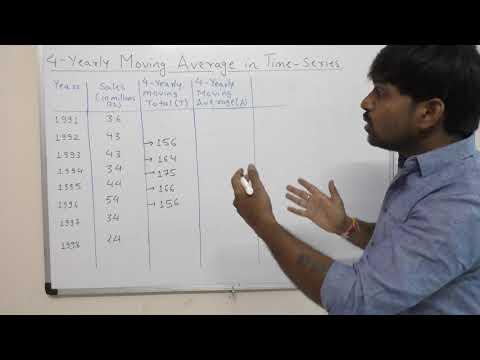 Time Series 5 : 4 - YEARLY MOVING AVERAGE METHOD By Gourav Manjrekar