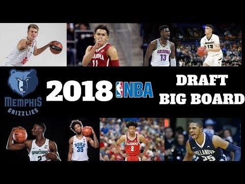 2018 Memphis Grizzlies NBA Draft Big Board | Top Ten | Hustle Hoops