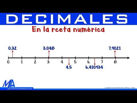 Cómo ubicar en la recta numerica numeros decimales