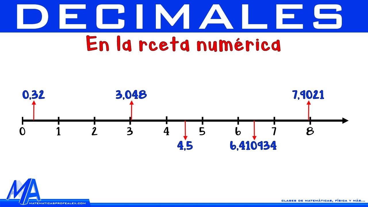 Cómo ubicar en la recta numerica numeros decimales - YouTube