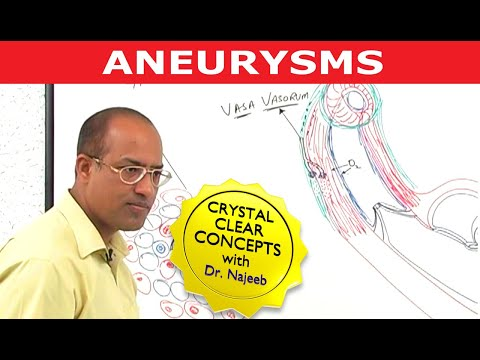 😝 Dr najeeb ophthalmology lectures torrent | Dr najeeb medical