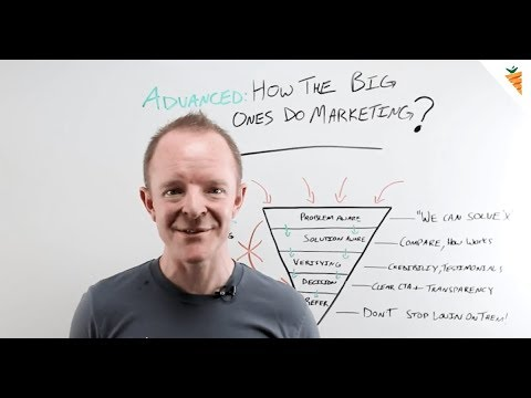 Real Estate Investor Marketing | Advanced Marketing Funnel | How Big Ones Do It