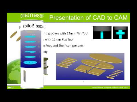 2013 R2   APM and CAD to CAM   Part 2
