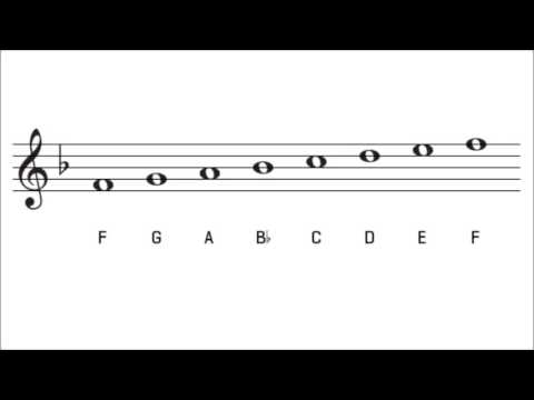 F Major Scale and Key Signature   The Key of F Major