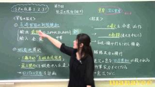 資料・訂正・テストなどは本サイトから→ http://manavee.com/?v=2007662.