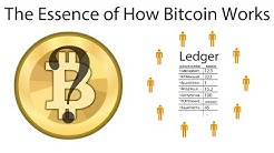 The Essence of How Bitcoin Works (Non-Technical)