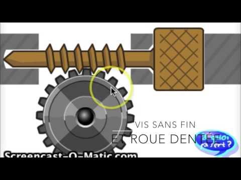 Mod4 Vidéo2 Mécanismes