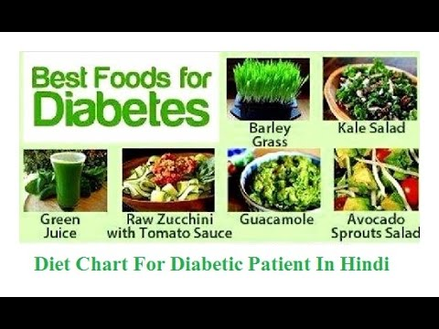 Diet chart for diabetic patient in hindi youtube also rh