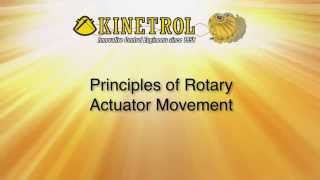 rotary actuator principles