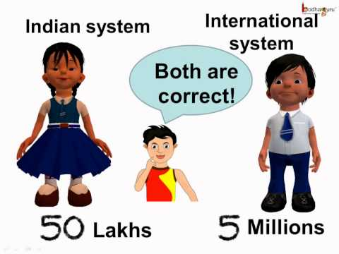 Math -  Conversion -  Indian and  International Numeral System - English