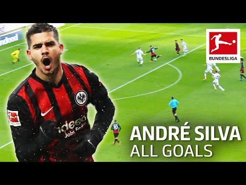 André Silva - All Goals 2020/21 So Far