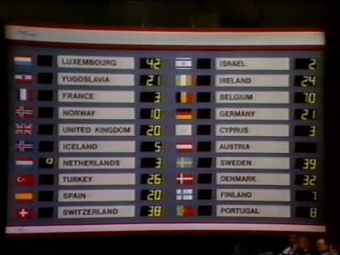Eurovision 1986 Voting - Part 2/4
