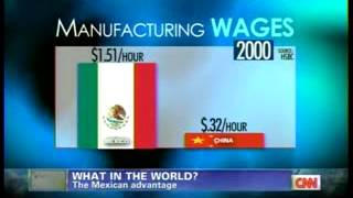 The Rise of Mexico !